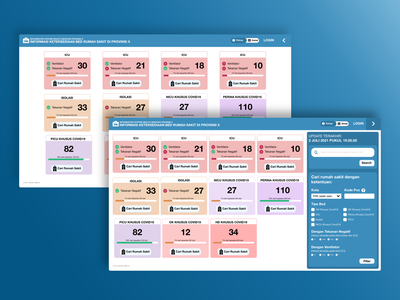 Hospital Bed Availability Checker Website indonesia adobexd uiux ux ui