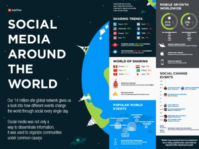 Infographic --- Social Media Around the World