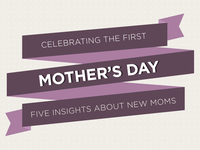 Mother's Day Infographic Banner