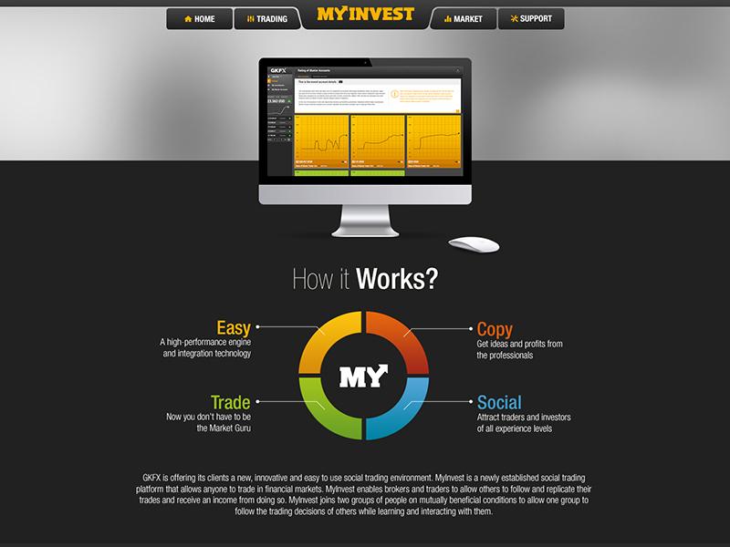 v3 inner page  chart ui ux homepage design webdesign icon menu responsive illustration forex web