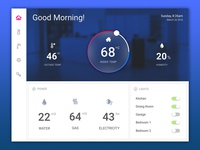 Day 021 - Home Monitoring Dashboard