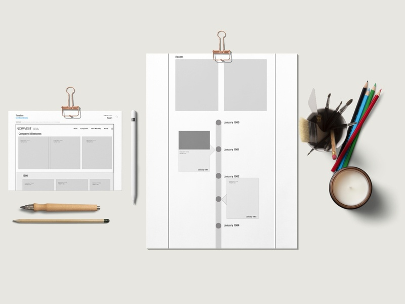 Timeline Exploration wireframing brainstorming user experience design marketing website