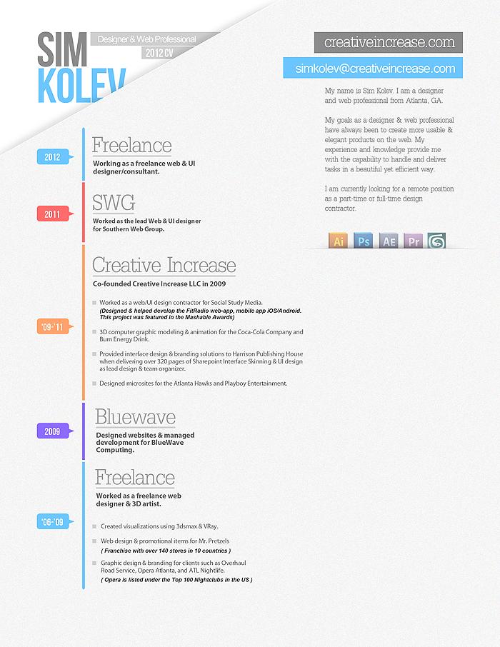 Simkolev resume