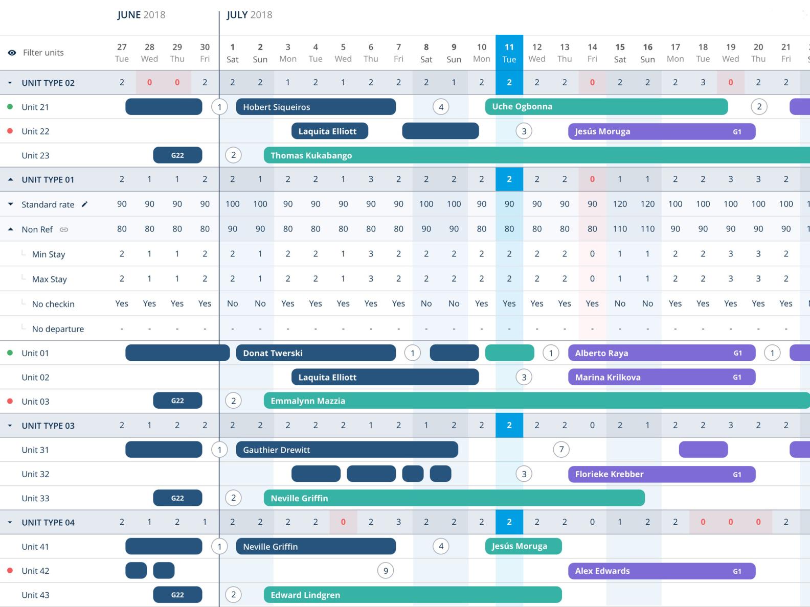PMS calendar