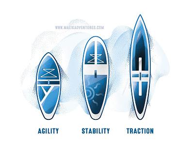 SUP tutorial brush stipple design graphic blue illustrator illustration stand paddle board board paddle sup