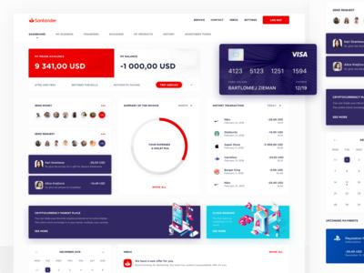 Banking Dashboard