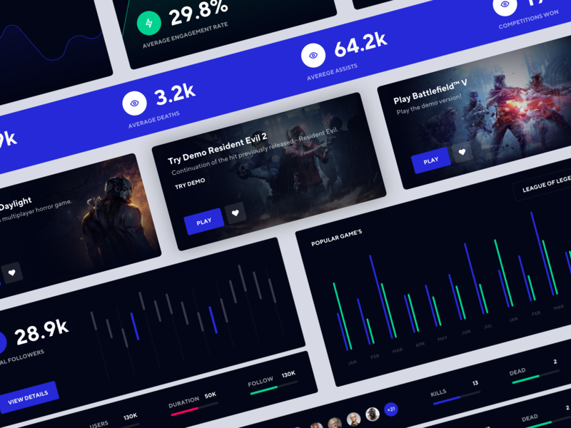 GameNite Free UI Kit Sketch resource elements free components cards symbols graphs crypto dark movade dashboard application designsystem system design styleguide uikit kit ui game