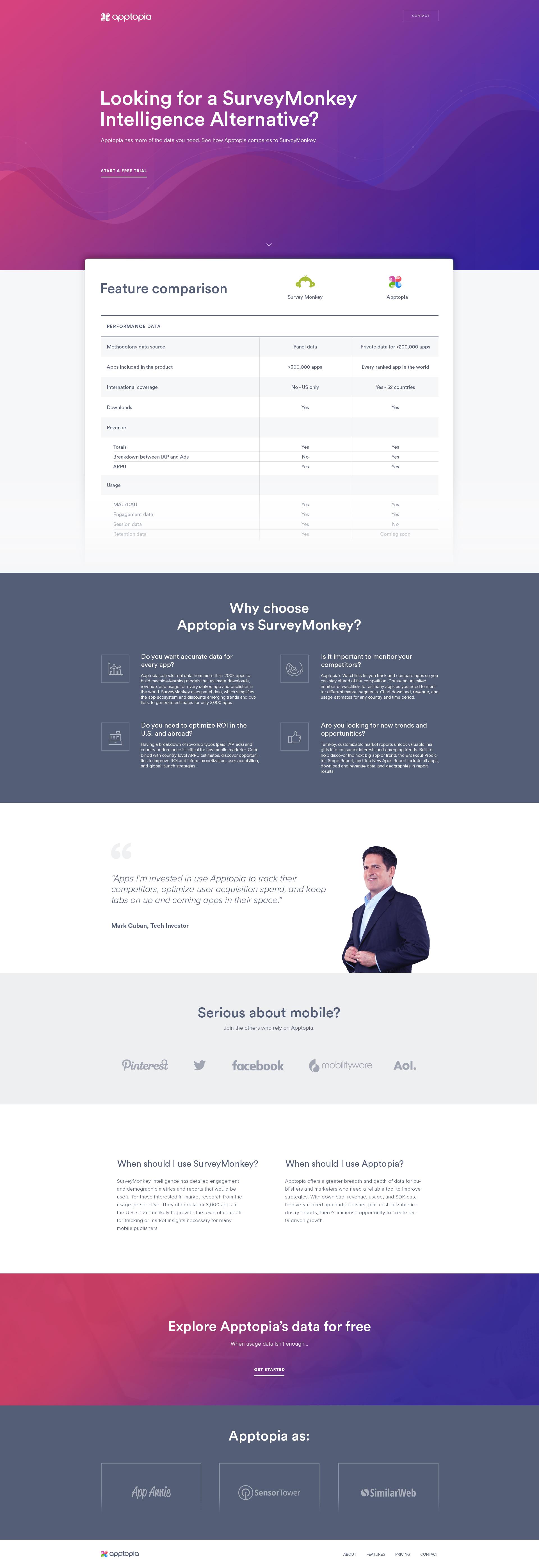 Apptopia landing page