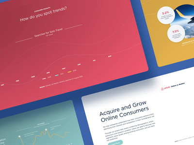 Hitwise, Analytics charts clean modern branding redesign animation hitwise website flat design dashboard analytics chart