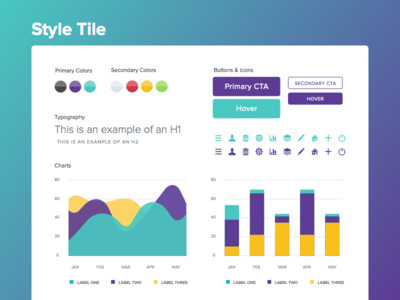 Style Tile data visualisation insights app branding icons color palette buttons style guide dashboard charts style tile