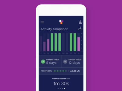 Trecto Dashboard app ios trecto carousel chart leads contact dashboard
