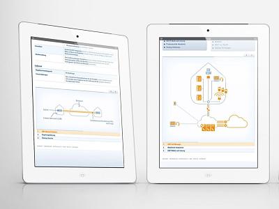 CNT, Web Design & Infographics telecommunication pictograms icons infographics responsive online webdesign website