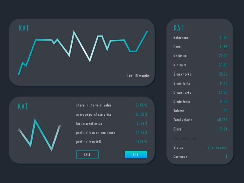 Analytics Chart 018 18 analytics chart chart analytics app ux vector illustration uiux daily 100 challenge screens ui design ui design