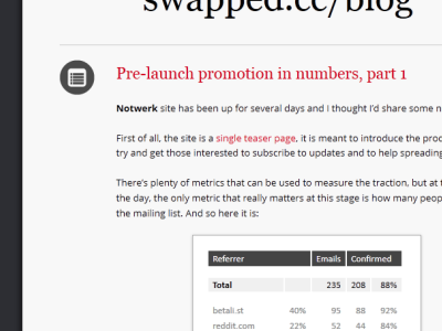 Blog.swapped.cc