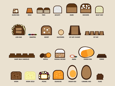 The Snackers Guide to Chocolate chocolate collection wildish