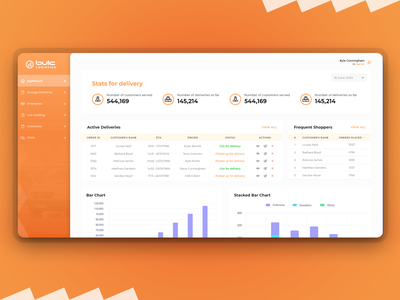 Logistics Management Web Dashboard ux ui design web dashboard management logistics