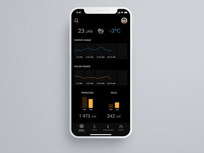#021 Home Monitoring Dashboard product design mobile home monitoring dashboard cyan yellow home monitoring app home app analytics dark mode ui app