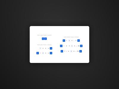 #085 -  Pagination web app web design app design ux designer product designer uxdesign ux product design pagination ui