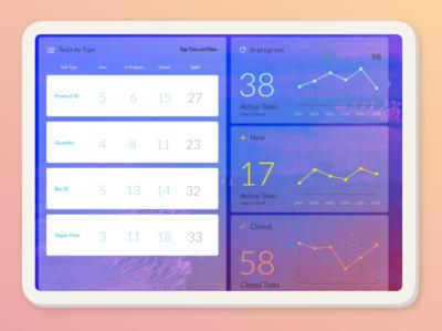 Employee Management Dashboard ux ui interactive design interactive data visualization product product design interaction design design