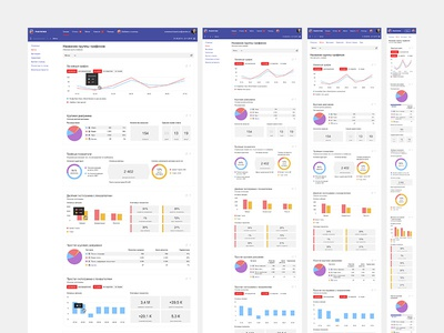 Adaptive Charts design side web analytics adaptive responsive pie graph chart