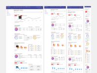 Adaptive Charts