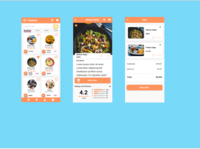 ordering process of a food app