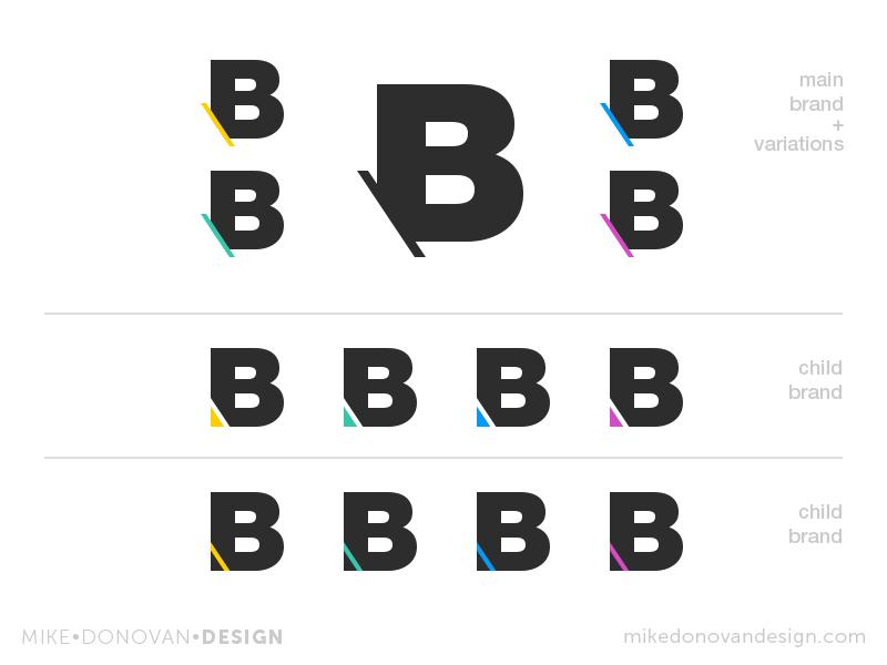 B Logo & Branding (Final) logo ui vector photoshop branding b