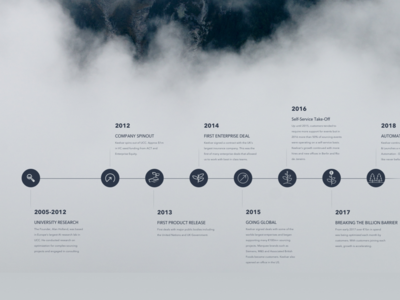 Company Timeline company illustration roadmap timeline