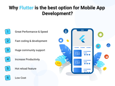 Why Flutter is the best option for Mobile App Development? ios app design ios android app design uiux ui mobile app design mobile app development mobile app programmer programming developer development flutter app development flutter