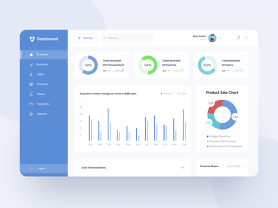 Admin dashboard dribbble admin dashboard template web app dashboard design dashboard app dashboard ui admin dashboard