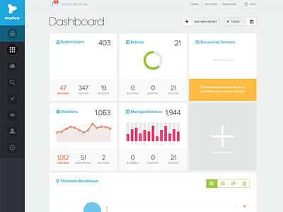 Elastica - Dashboard tabs add dashboard grid icons web app cloud security enterprise graphs widgets product design