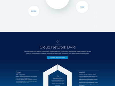 Protectwise : Home try news defense attack security home menu landing page cloud network dvr platform