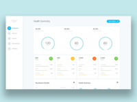 Client X : Dashboard