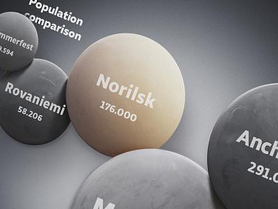 Norilsk presentation population screen norilsk presentation