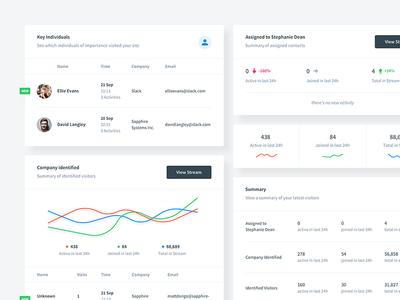 Analytics Dashboard Elements