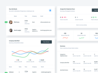 Analytics Dashboard Elements