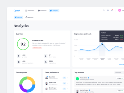 Analytics –Dashboard