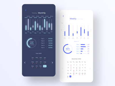 stats statistics ios android mobile interface app design mobile app design mobile uiux clean ui data clean dashbaord statistics stats