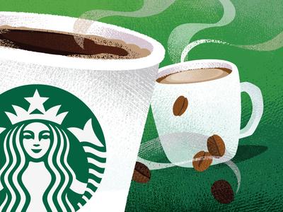 Starbucks Core Card