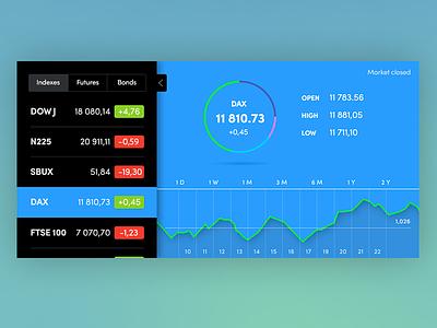 Stock Dashboard stock dashboard flat