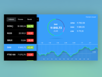 Stock Dashboard