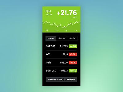 Small Stock dashboard flat dashboard stock