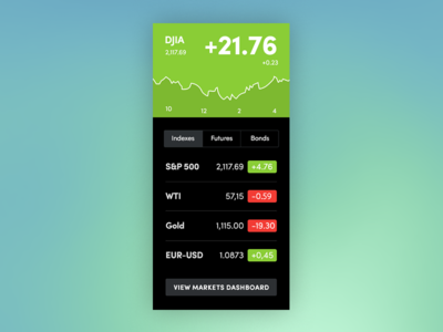 Small Stock dashboard flat dashboard stock