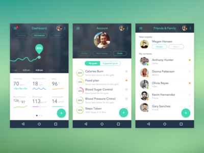 Some new ui - part 1 sketchapp view tabs clear minimal material sketch chat charts profile dashboard ui
