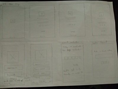 Low fidelity wireframing skech