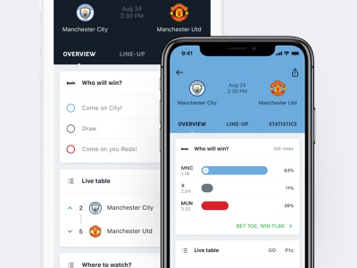 Onefootball App mana studio community clean ux ui bwin android ios bet votes match game card poll app mobile sport soccer football