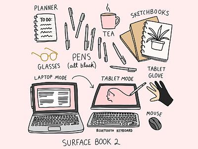 My Illustration Tools illustrator line drawing minimal glasses tea pens sketchbooks surface book 2 collection illustration