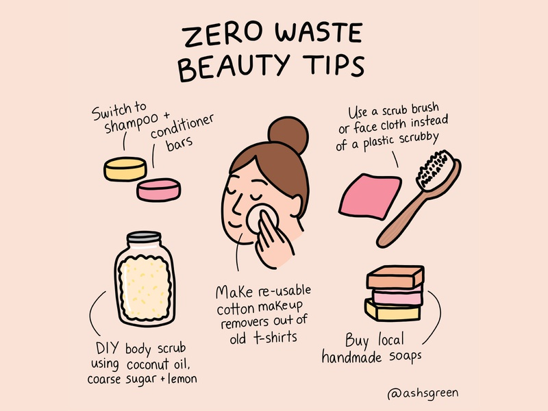 Zero Waste Beauty Tips line drawing sustainability packaging plastic free bathroom soap girl beauty skincare zero waste sustainable eco friendly photoshop illustration