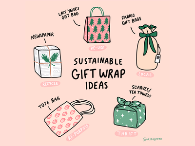 Sustainable Gift Wrap Ideas reusable bags newspaper illustration photoshop line drawing infographic design christmas presents tote bag repurpose recycle reuse furoshiki eco friendly sustainability sustainable infographic
