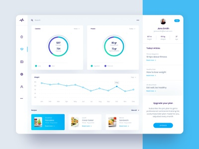 Fitness web app recipe ui dailyui sketch uiux design ui design web app calories protein charts tracking app healthy lifestyle healthy food healthy fitness app fitness